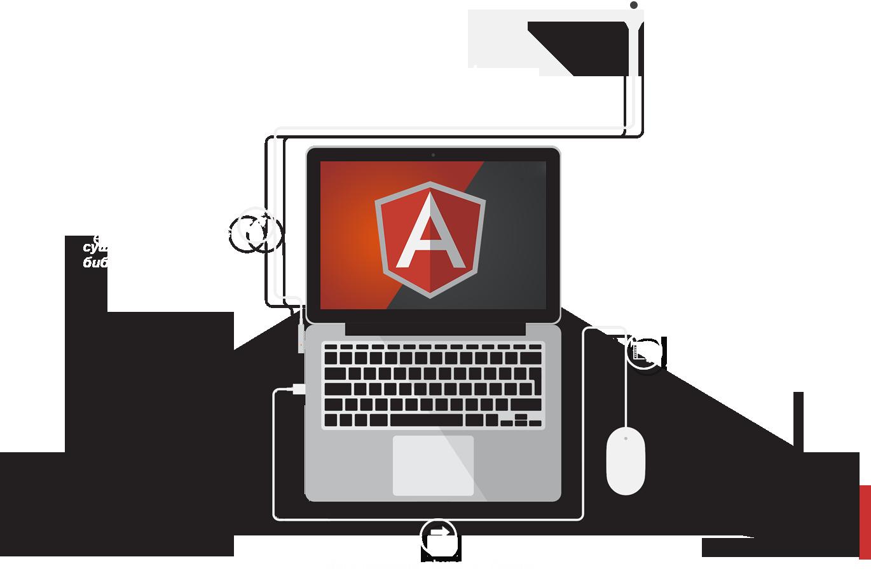 Услуги разработки приложений на AngularJS